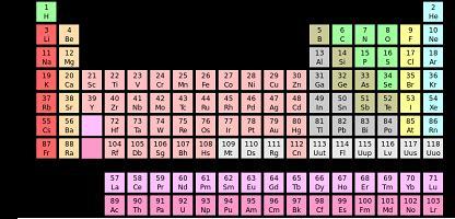 Iontové kapaliny:  víc než jen rozpouštědla