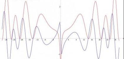 Jak ze subjektivní pravděpodobnosti udělat objektivní